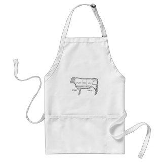 Avental A carne do carniceiro corta o diagrama, vaca,