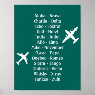 Aviação internacional do avião do alfabeto poster