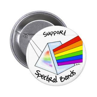 Bandas espectrais botons