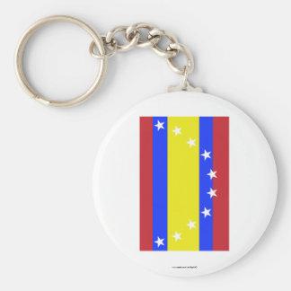 Bandeira de Loja Chaveiros