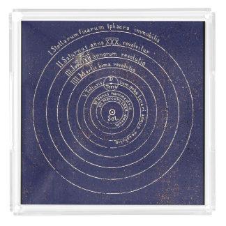 Bandeja Copernican do serviço do Heliocentrism