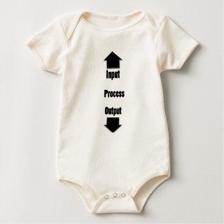 Bebê do processo do entrada/saída body para bebê