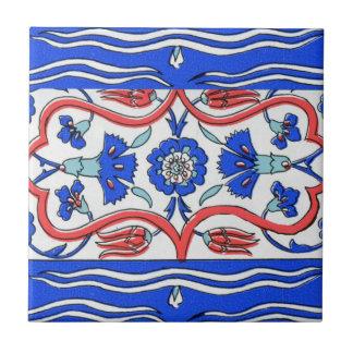 Beira turca modelada azulejos de cerâmica