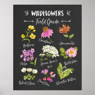 Berçário da parede do poster das flores selvagens