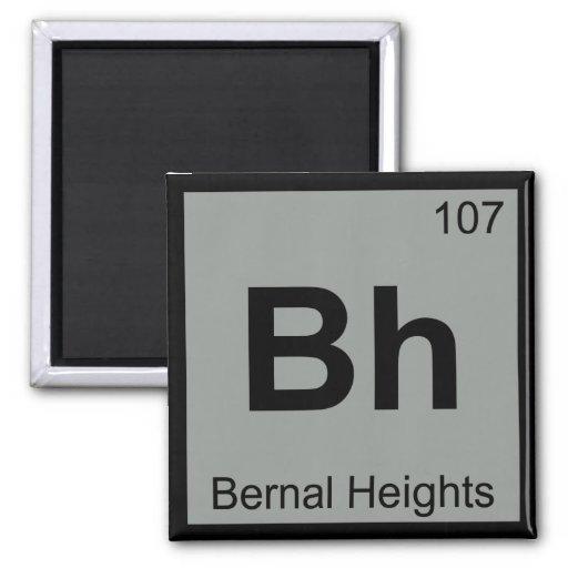 BH - Símbolo da química de San Francisco das altur Imas