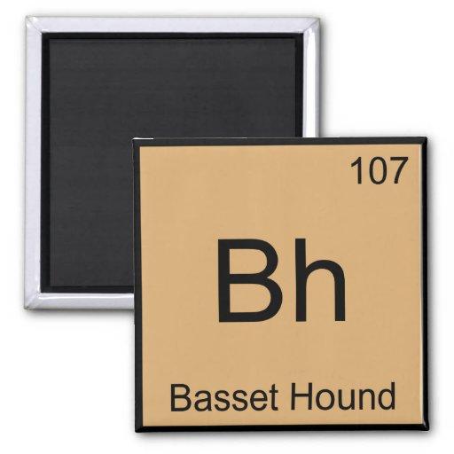 BH - T do cão do símbolo do elemento da química de Imã