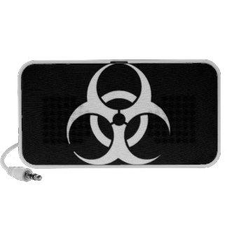 Biohazard Caixinha De Som Para Laptop