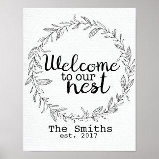 Boa vinda customizável a nosso impressão do ninho
