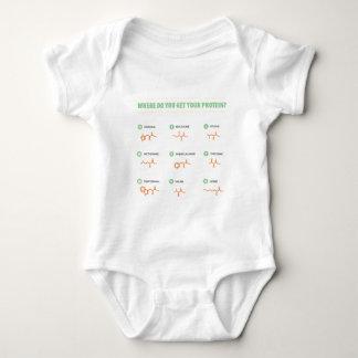 Body Para Bebê Ácidos aminados - de onde você obtem sua proteína?