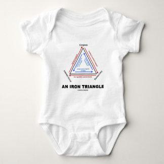 Body Para Bebê Um triângulo do ferro (ciência política americana)