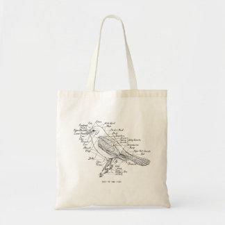 Bolsa Tote Anatomia do vintage de uma ilustração do pássaro