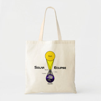 Bolsa Tote Diagrama do eclipse solar