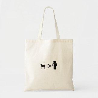 Bolsa Tote Gatos sobre pessoas do saco