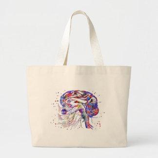 Bolsa Tote Grande Nervos cranianos do cérebro, nervos cranianos do