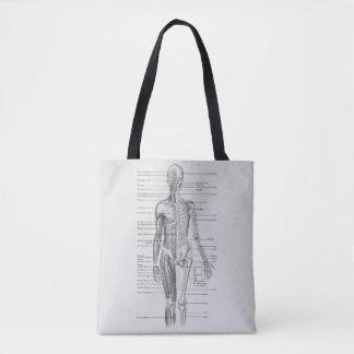 Bolsa Tote Sempre aprendendo: Carta da anatomia do corpo