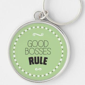 Bom chaveiro da regra dos chefes - fundo editável