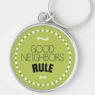 Bom chaveiro da regra dos vizinhos - fundo