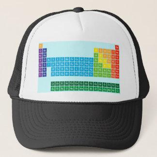 Boné Chapéus