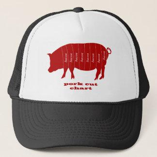 Boné Cortes de carne de porco - bacon