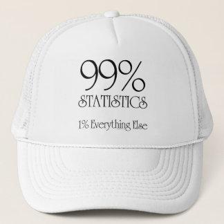 Boné Estatísticas de 99%