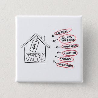 Bóton Quadrado 5.08cm Fluxograma dos valores da propriedade do Realty