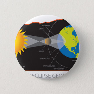 Bóton Redondo 5.08cm Geometria do eclipse 2017 solar através das