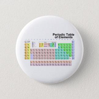 Bóton Redondo 5.08cm Mesa de elementos periódica
