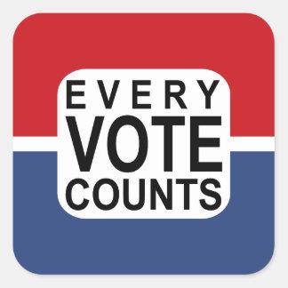 Cada voto conta a etiqueta