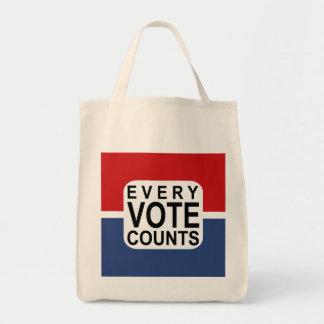 Cada voto conta o bolsa