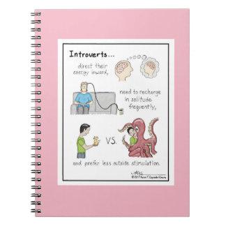 Caderno cor-de-rosa dos princípios introvertidos