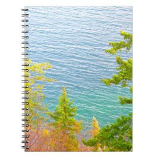 Caderno da água