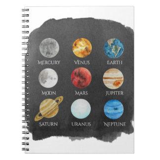 Caderno da aguarela do sistema solar