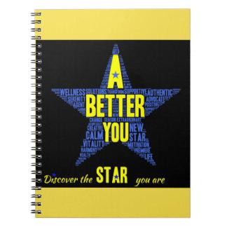 Caderno da descoberta da estrela