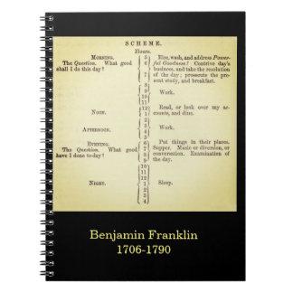 Caderno da programação de Benjamin Franklin