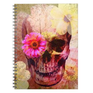 Caderno do crânio
