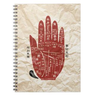 Caderno enrugado leitura do cobrir da palma de