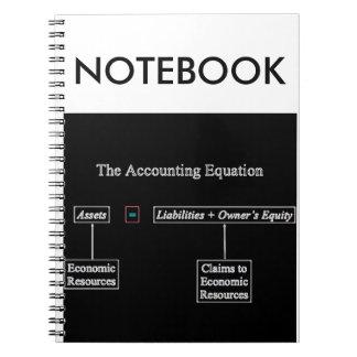 """Caderno Espiral """"A equação da contabilidade """""""