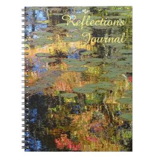 Caderno Espiral As reflexões giram (com lilypads)
