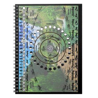 Caderno Espiral Carta pagã do pêndulo de Wiccan