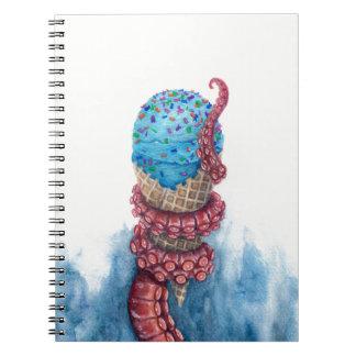 """Caderno espiral da """"sobremesa"""""""