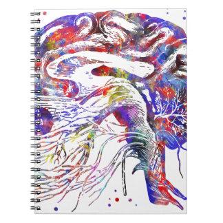 Caderno Espiral Nervos cranianos do cérebro, nervos cranianos do