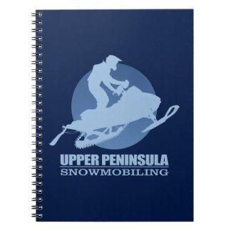 Caderno Espiral Península superior (manutenção programada)