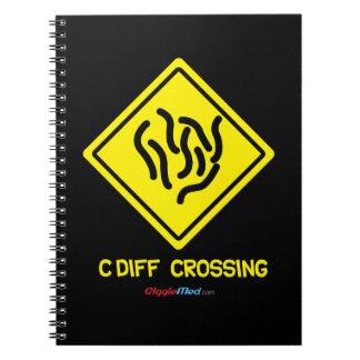Caderno Espiral Sinal de C. Diff Cruzamento