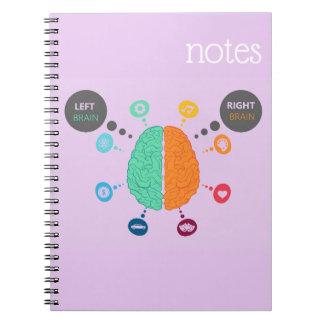 Caderno humano do cérebro esquerdo e direito