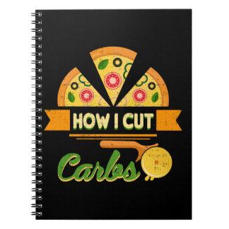 Caderno Humor engraçado da dieta - como eu cortei