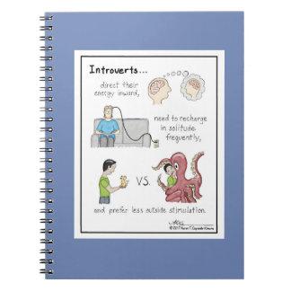 Caderno introvertido do azul dos princípios