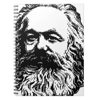 Caderno Karl Marx - comunismo