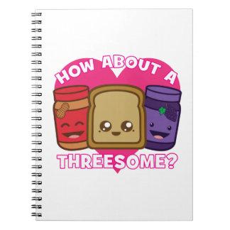 Caderno Manteiga e geléia de amendoim - como sobre um