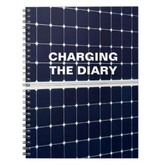 Caderno Painel de energias solares