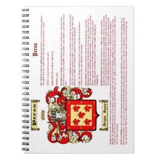 Caderno Perea (significado)